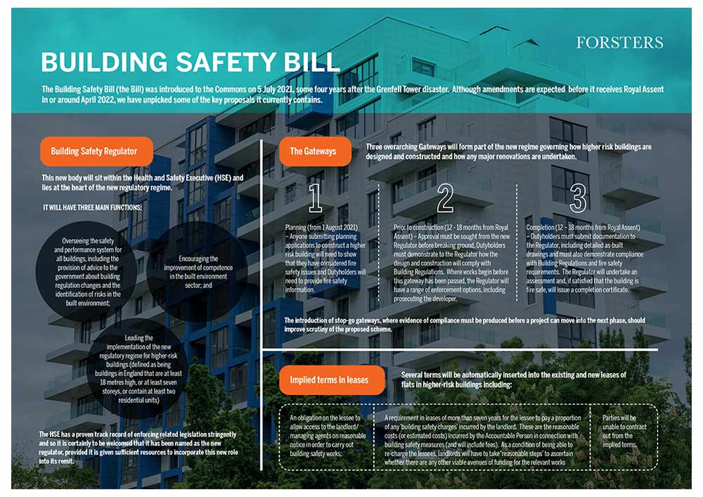 The Building Safety Bill - view our PDF