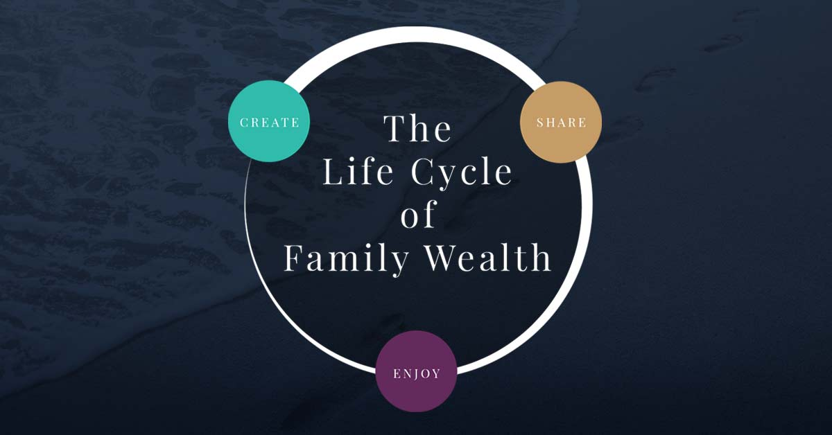 Forsters' Private Wealth - The Life Cycle of Family Wealth logo